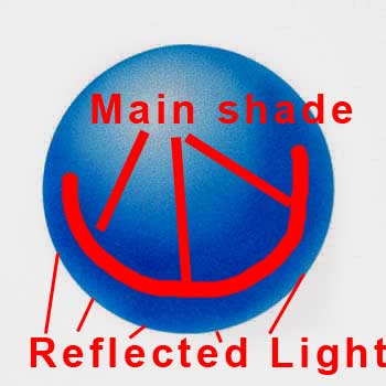 shades explained with the reflected light