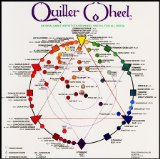 quiller color wheel