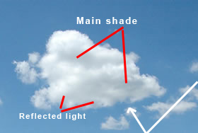 reflected light on a cloud created a dynamic and realistic look
