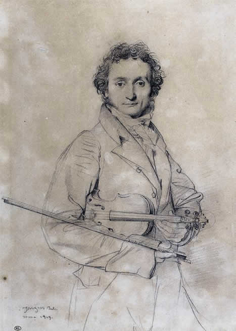 ingres drawing
