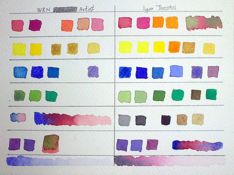 watercolor art supplies newton and winsor versus igor trestoi